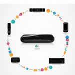 Logitech Google TV Devices