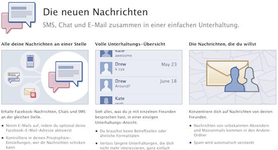 Facebooks Social Inbox