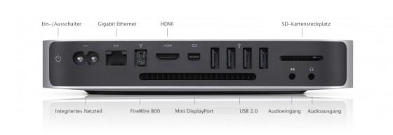 Anschlüsse des Mac Mini Server