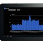 smart-me: Schweizer Startup baut Energiemessgerät mit WiFi