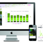Testbericht: Wattcher Datalogger – den Energieverbrauch im Griff haben