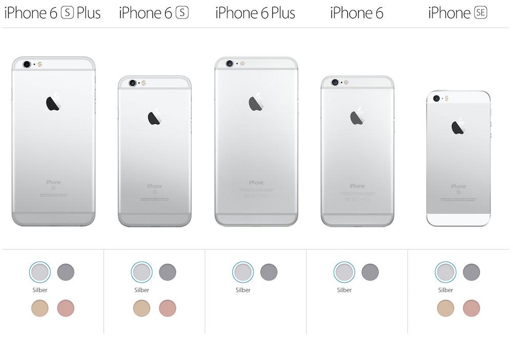 Apple iPhone Modell-Übersicht