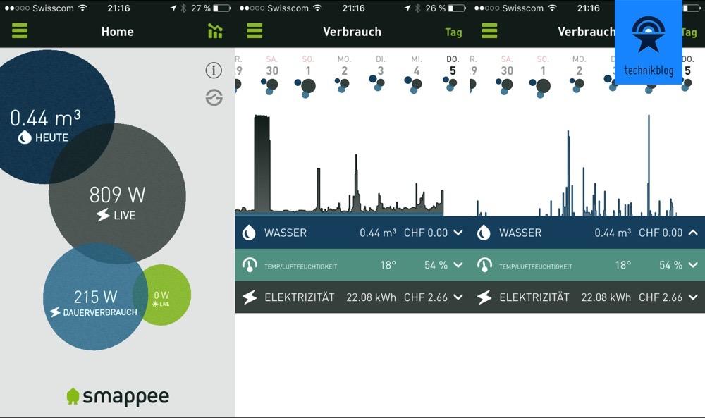 Smappe Wassermessung in der App