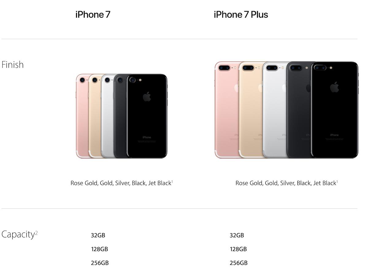 Apple iPhone 7 Modellvarianten