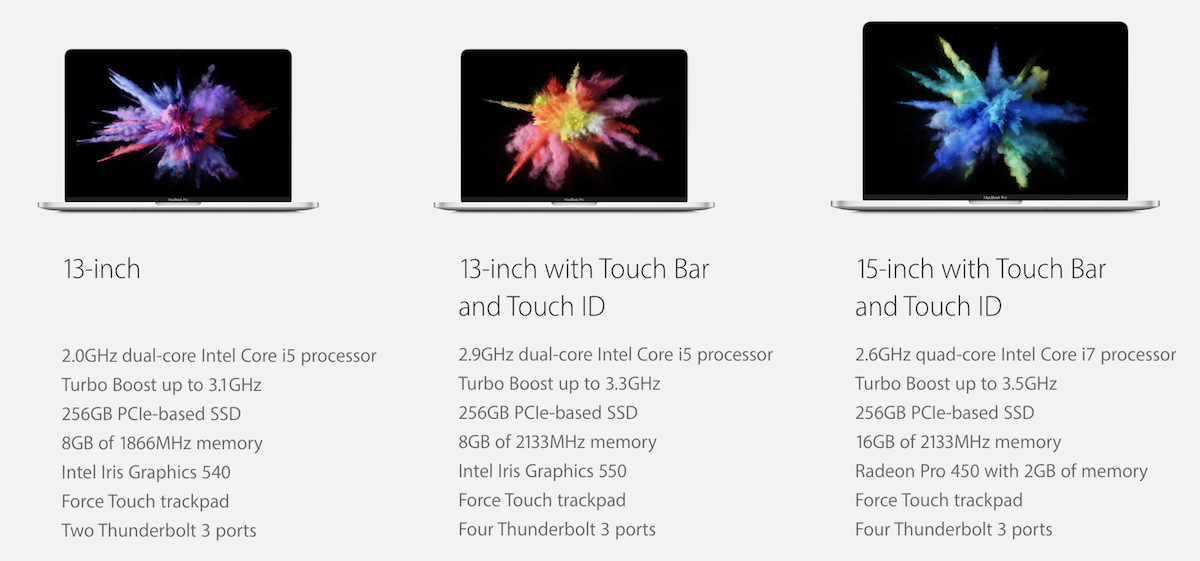 MacBook Pro 2016 - Modelle