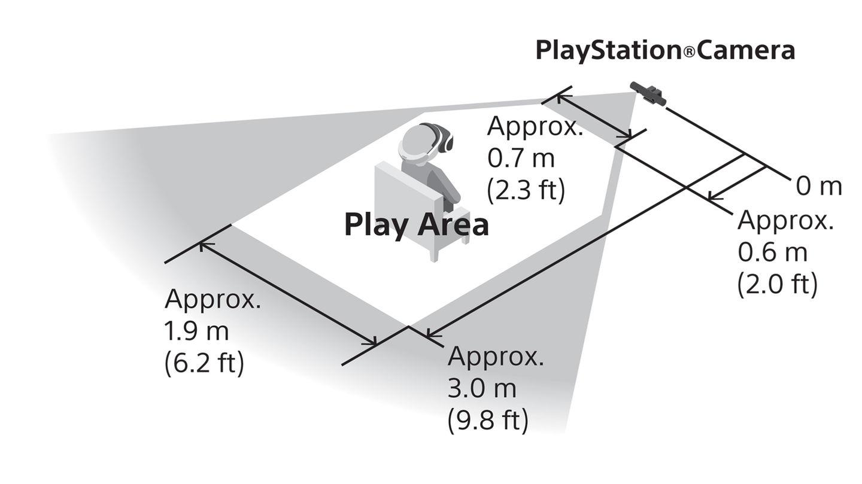 PS VR Platz