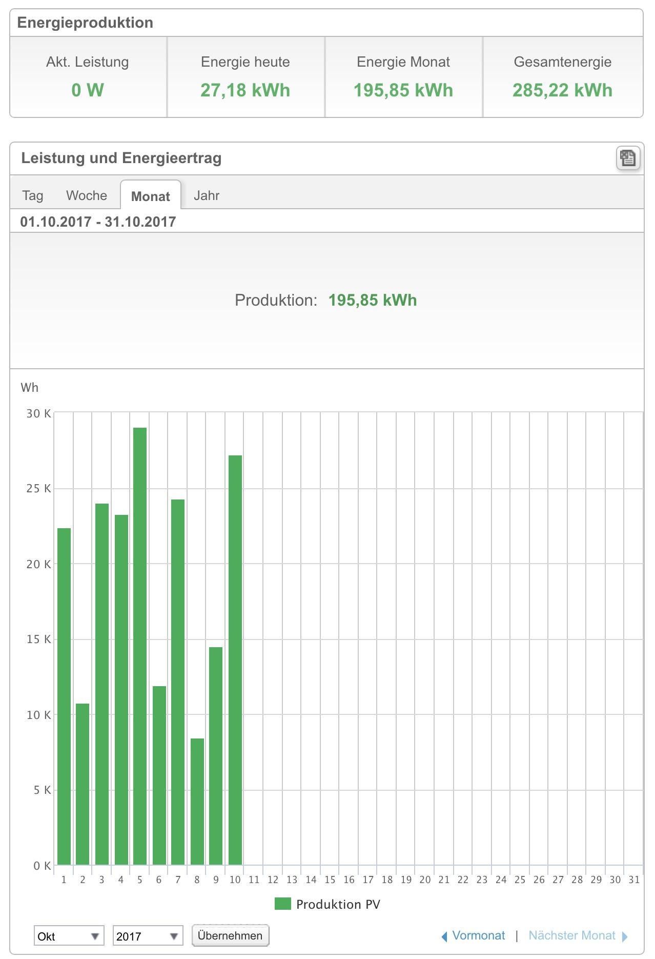 PV-Anlage - Energiedaten im Webportal