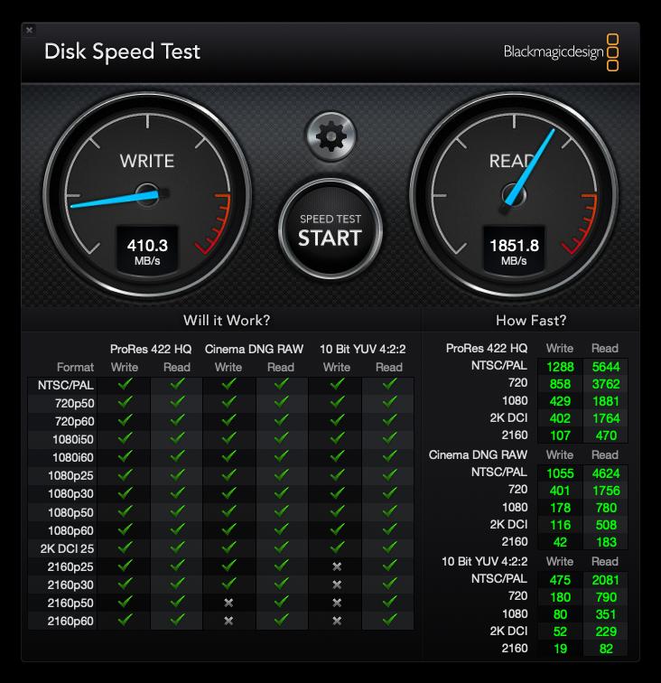 DiskSpeedTest: Interne SSD des iMac 5k