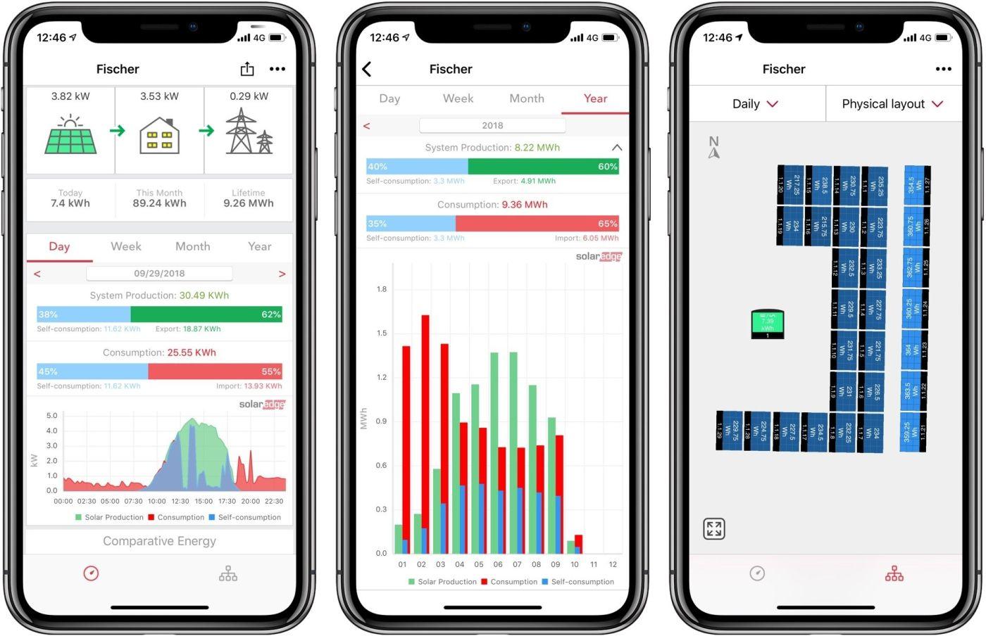 Ständig die eigene Anlage im Überblick mit der Solaredge App