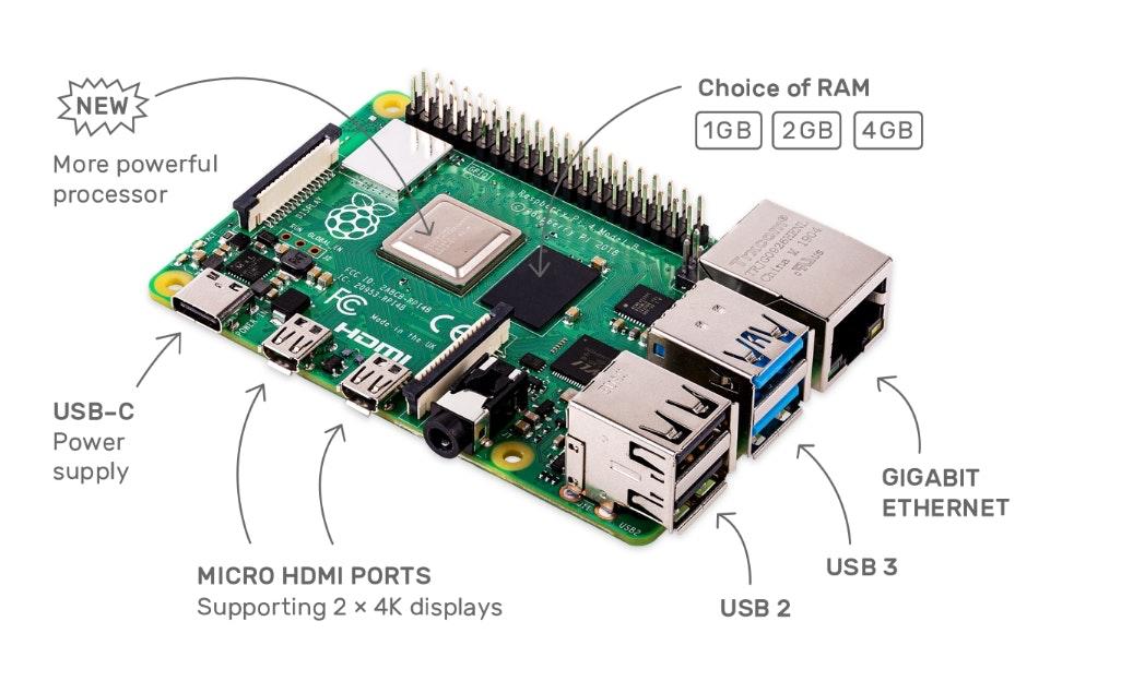 Raspberry Pi4 Anschlüsse