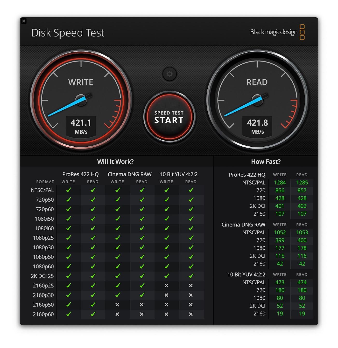 Speedtest mit Intel SSD extern