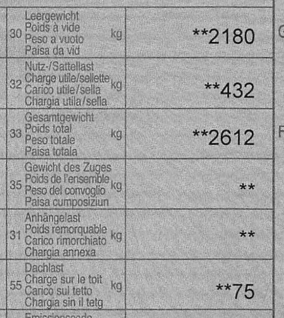 Gesamtgewicht Skoda Enyaq iV80