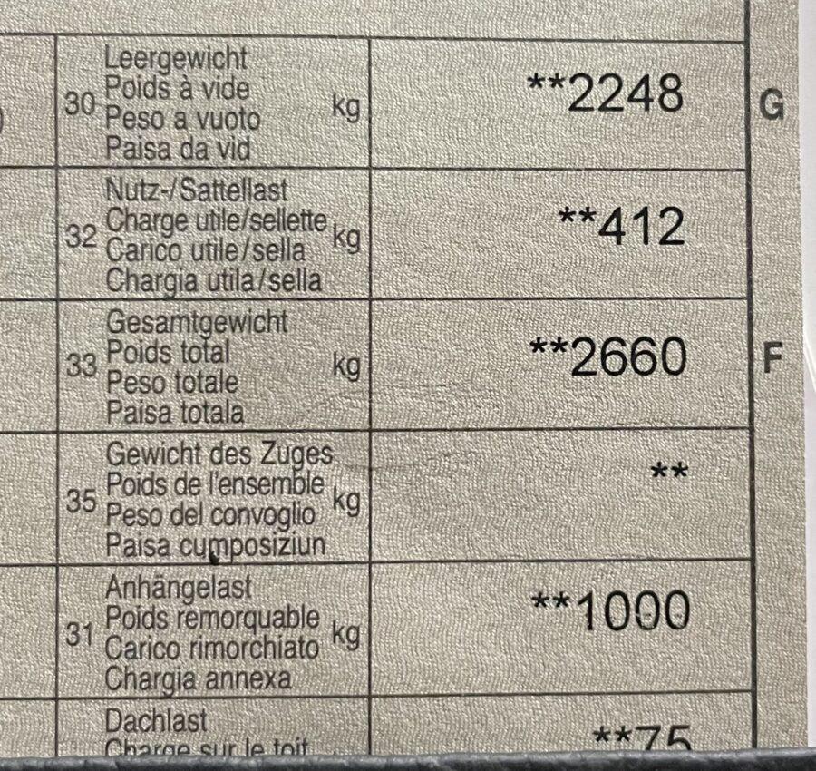 Gesamtgewicht VW ID.4 77kWh